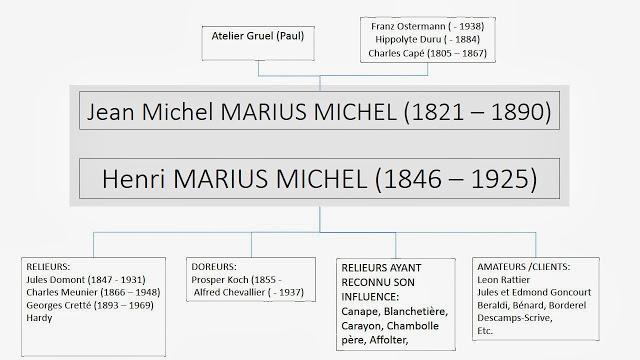 Henri+MARIUS+MICHEL+%25281846+%25E2%2580%2593+1925%2529+V2.jpg